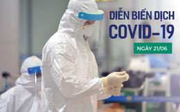 Hai bệnh nhân nữ tử vong liên quan đến COVID-19; Hà Nội cho mở lại những dịch vụ nào từ ngày mai?