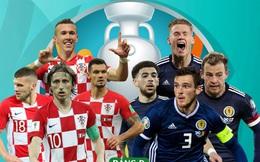 Croatia - Scotland: Không còn lựa chọn