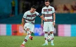 Thói quen khó bỏ của Ronaldo tạo ra thống kê đáng thất vọng trong suốt 5 kỳ Euro