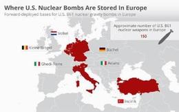 Mỹ giận dữ khi cơ sở hạt nhân tại châu Âu tiếp tục bị lộ thông tin