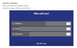 Độc giả châu Á tin tưởng ĐT Việt Nam sẽ gieo sầu cho ĐT Indonesia