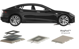 Đột phá: Mỹ sắp có tuyến đường sạc xe điện không dây - xe VinFast, Ford, Volkswagen vừa đi vừa sạc?
