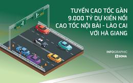 [INFOGRAPHIC] Tuyến cao tốc gần 9.000 tỷ dự kiến nối cao tốc Nội Bài - Lào Cai với Hà Giang