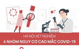 4 nhóm nguy cơ cao mắc COVID-19 được TP Hà Nội xét nghiệm gồm những ai?