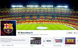 10 đội bóng được ủng hộ nhiều nhất tại thế giới ảo Facebook