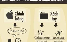 Làm sao để mua iPhone 5S và 5C tại Việt Nam?