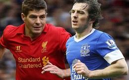 KẾT THÚC, Liverpool 0-0 Everton: Công bằng cho cả hai đội