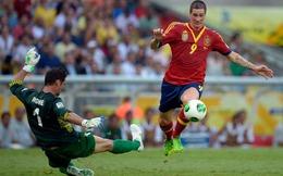 5 trận thắng đậm nhất Confederations Cup