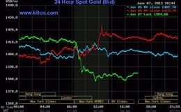 Giá vàng 'bốc hơi' hơn 30 USD phiên cuối tuần