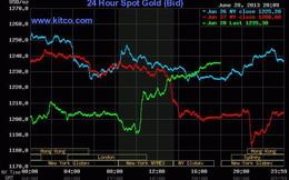 Giá vàng có chuỗi ngày biến động xấu nhất trong 45 năm