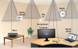 Li-fi tăng tốc internet lên 250 lần