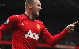 Man United nhận tin cực vui từ Rooney