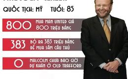 [Infographic] Man United & kỷ nguyên vinh quang cùng Glazer
