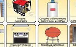 Cách phòng tránh tử vong do ngạt khí khi sưởi than, chạy máy phát