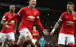 "Bốc thăm Champions League: Man United vớ ""mồi ngon"""