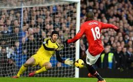 """""""Bão chấn thương"""" lại về Old Trafford trước trận quan trọng"""