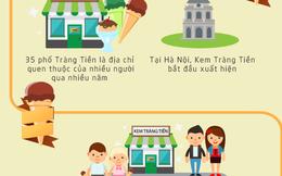 """Những điều thú vị về món ăn đến Hà Nội """"không thể không thử"""""""