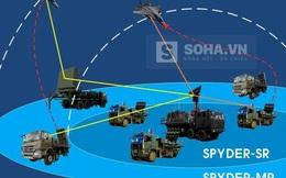 Tin mới nhất về tiến độ chuẩn bị tiếp nhận tên lửa SPYDER của VN