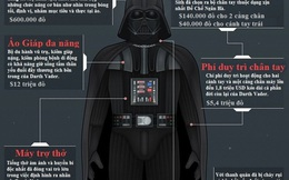 """Bộ giáp của Chúa tể bóng tối Darth Vader """"chất chơi"""" đến độ nào?"""