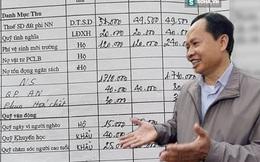 Chuyện khó tin ở Thanh Hóa: Bí thư Tỉnh ủy chỉ đạo kiểm tra ngay