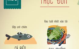 """Thực đơn """"kinh hãi"""" cho cả tuần của người Việt"""