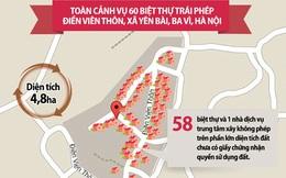 Infographic: Toàn cảnh vụ biệt thự trái phép ở Điền Viên Thôn
