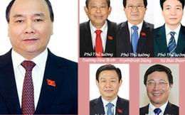 Thủ tướng trình Quốc hội phê chuẩn 5 Phó Thủ tướng, 22 Bộ trưởng