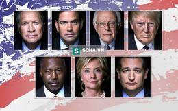 Bầu cử Tổng thống Mỹ 2016: Trump, Clinton thống trị Siêu Thứ Ba