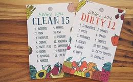 Công bố danh sách 12 loại quả nhiều thuốc trừ sâu và 15 loại quả ít thuốc trừ sâu nhất