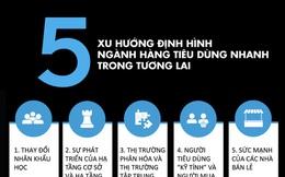 [Infographic] 5 xu hướng định hình ngành hàng tiêu dùng nhanh trong tương lai