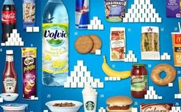 Bạn sẽ hốt hoảng khi biết lượng đường thực tế bạn ăn mỗi ngày