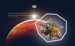 """Nói """"Mặt Trăng là Senkaku/Điếu Ngư, sao Hỏa là Scarborough"""", đại biểu TQ ẩn ý gì?"""