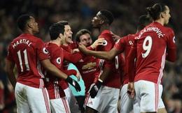 Box TV: Xem TRỰC TIẾP Man United vs Reading (19h30)