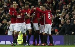 Box TV: Xem TRỰC TIẾP West Ham vs Man United (00h15)