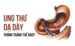 [Cẩm nang] Tất cả về ung thư dạ dày: Biết để tránh xa căn bệnh nguy hiểm, dễ tái phát