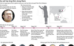Nghi can đã chuẩn bị sát hại Kim Jong-nam từ 2 tháng trước