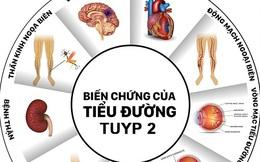 70% người mắc bệnh đái tháo đường ở Việt Nam chưa được chẩn đoán