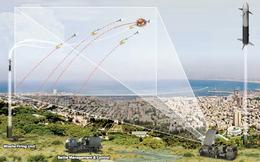 Việt Nam đã sở hữu thành phần quan trọng của hệ thống phòng thủ tên lửa Israel