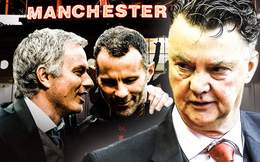 "Vì Chicharito và Welbeck, Mourinho vẫn ""cay"" Louis van Gaal"