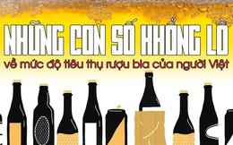 Sốc với những con số khổng lồ về mức độ tiêu thụ rượu bia của người Việt