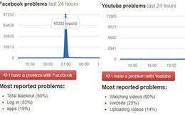 """Facebook, YouTube đồng loạt """"sập"""" tại nhiều quốc gia"""