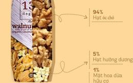 137 Degrees - Từ chứng dị ứng lactose đến thương hiệu sữa được tin dùng
