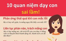 10 quan niệm dạy con sai lầm nhiều mẹ Việt có thể đang mắc phải