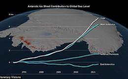 Không thể tưởng tượng - chỉ trong 25 năm, lượng băng tan tại Nam Cực đã lên tới 3 nghìn tỷ tấn!