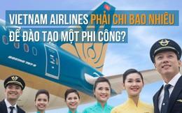 Vietnam Airlines phải chi bao nhiêu để đào tạo một phi công?