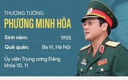 Những vi phạm nghiêm trọng của Thượng tướng Phương Minh Hòa và Trung tướng Nguyễn Văn Thanh