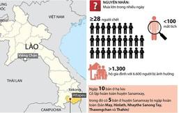 Tìm thấy thi thể 28 nạn nhân mất tích trong vụ vỡ đập thủy điện ở Lào