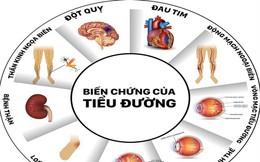 Gánh nặng bệnh đái tháo đường tại Việt Nam