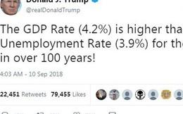 Ông Trump viết thừa một số 0 trong tweet về tăng trưởng GDP Mỹ