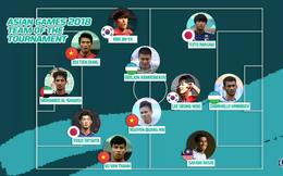 U23 Việt Nam vượt trội trong đội hình xuất sắc nhất Asiad 2018